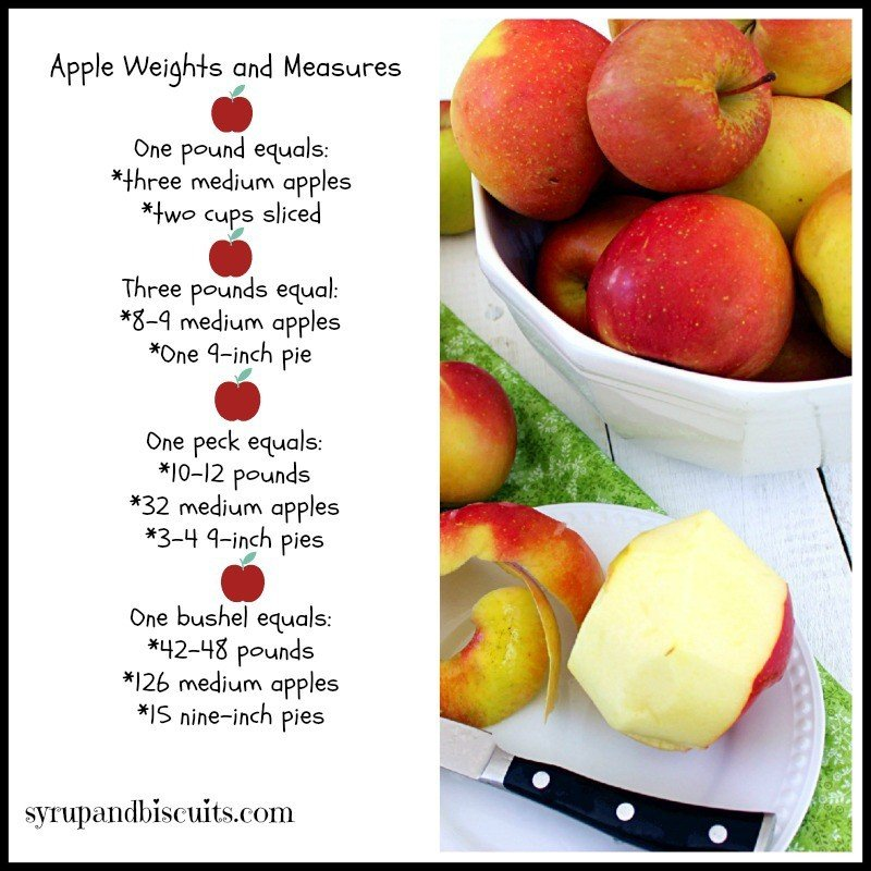 apple weights and measures